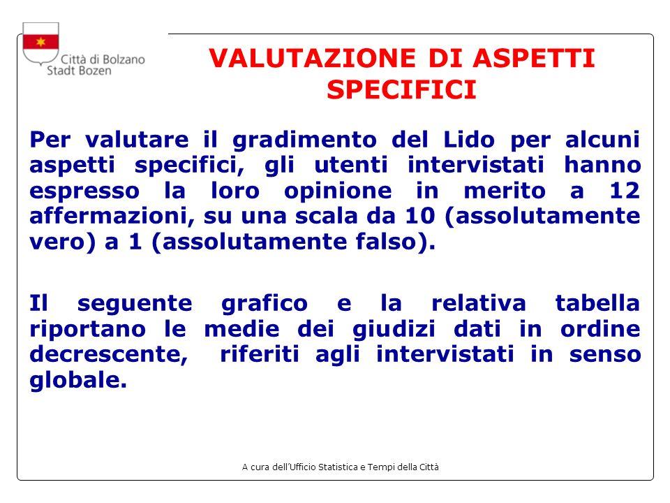 VALUTAZIONE DI ASPETTI SPECIFICI