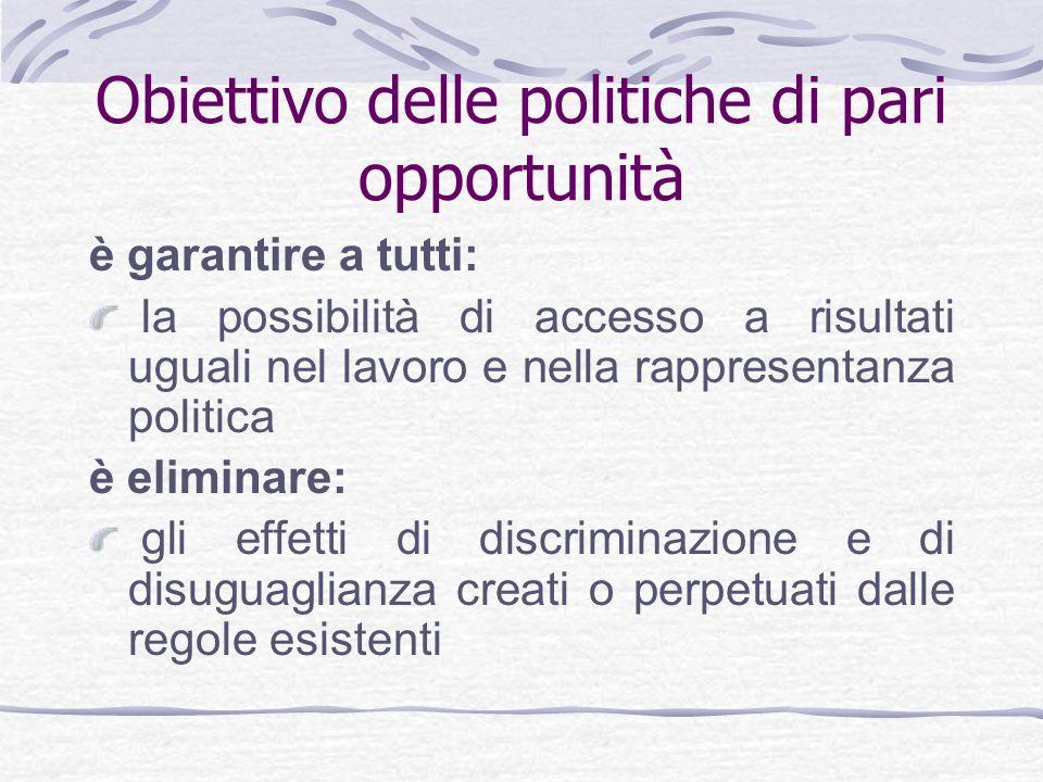 Obiettivo delle politiche di pari opportunità
