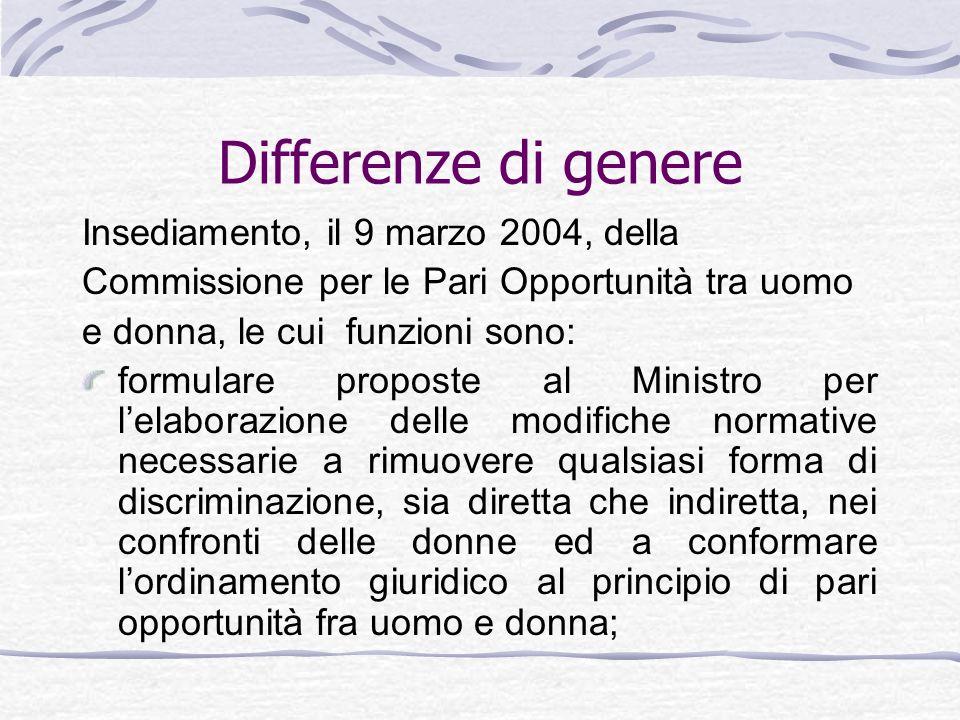 Differenze di genere Insediamento, il 9 marzo 2004, della