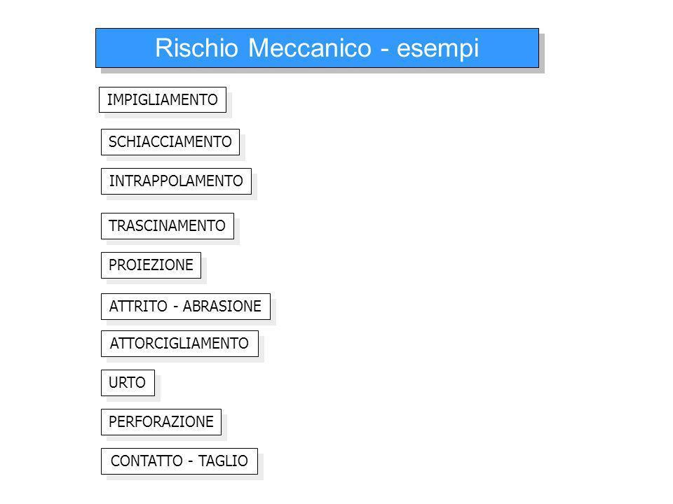 Rischio Meccanico - esempi