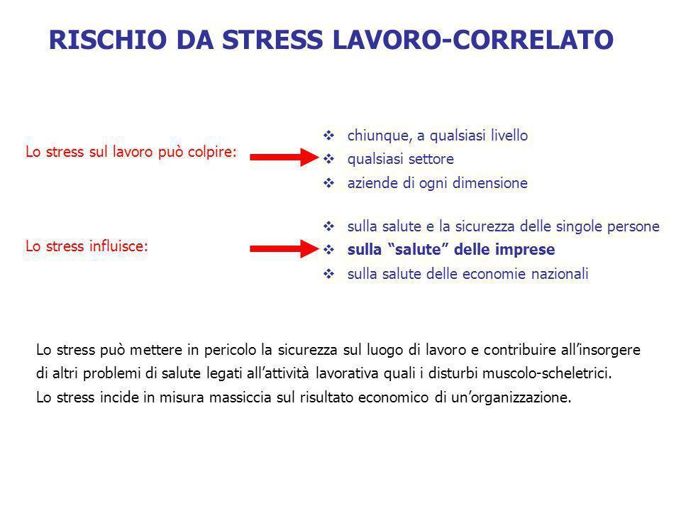 RISCHIO DA STRESS LAVORO-CORRELATO