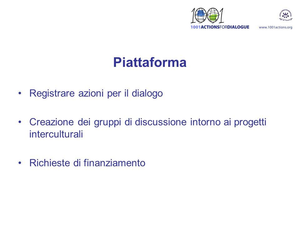 Piattaforma Registrare azioni per il dialogo