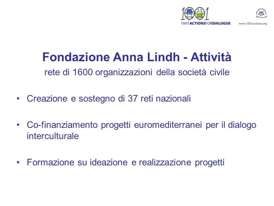 Fondazione Anna Lindh - Attività