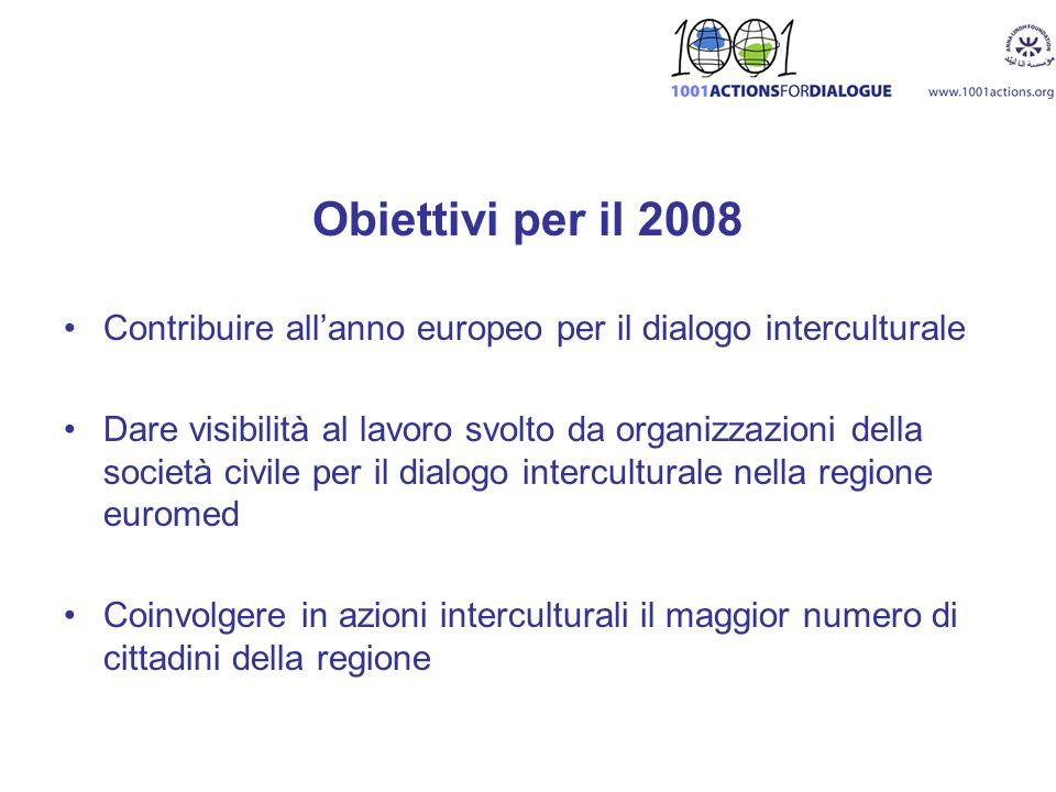 Obiettivi per il 2008 Contribuire all'anno europeo per il dialogo interculturale.