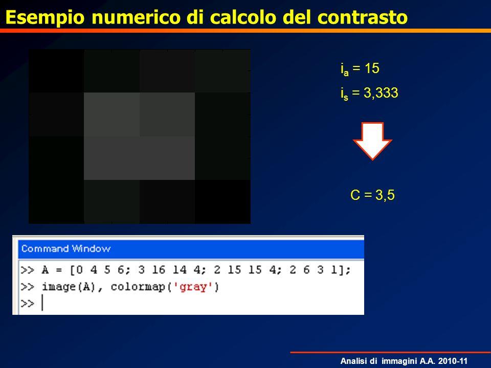 Esempio numerico di calcolo del contrasto