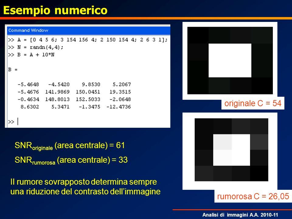 Esempio numerico originale C = 54 SNRoriginale (area centrale) = 61