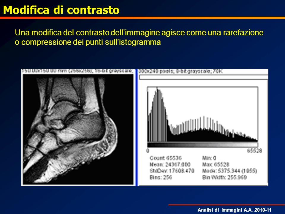 Modifica di contrasto Una modifica del contrasto dell'immagine agisce come una rarefazione o compressione dei punti sull'istogramma.