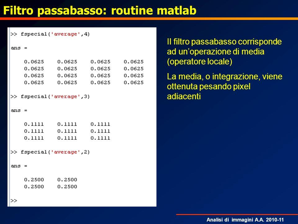 Filtro passabasso: routine matlab