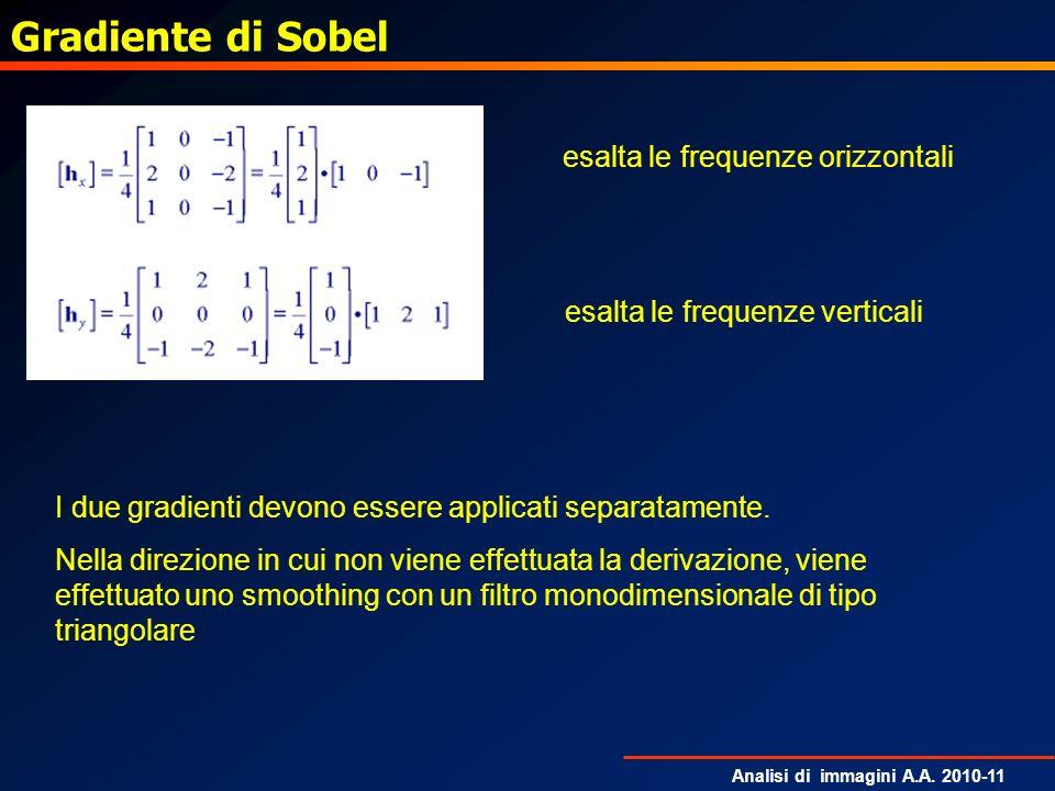 Gradiente di Sobel esalta le frequenze orizzontali