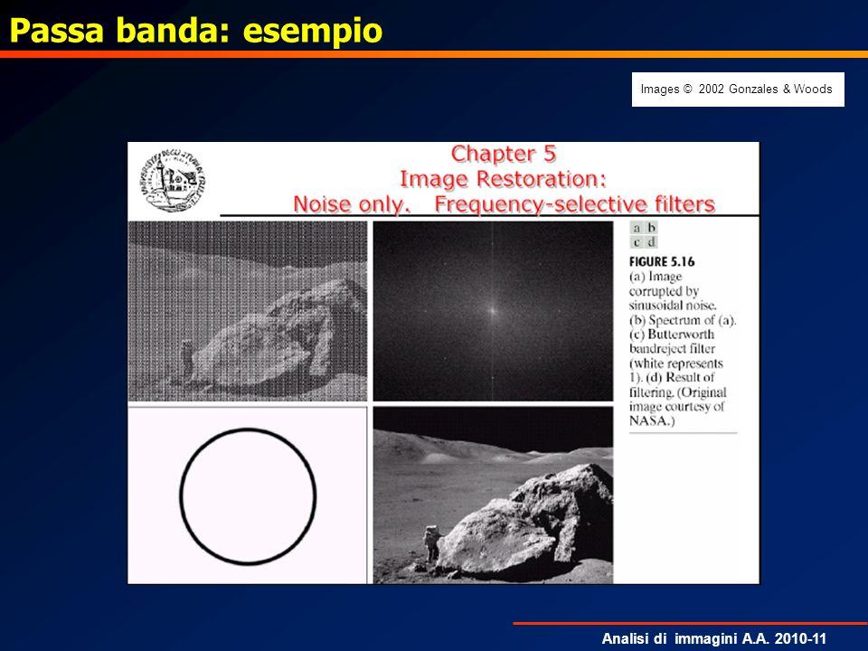 Passa banda: esempio Images © 2002 Gonzales & Woods