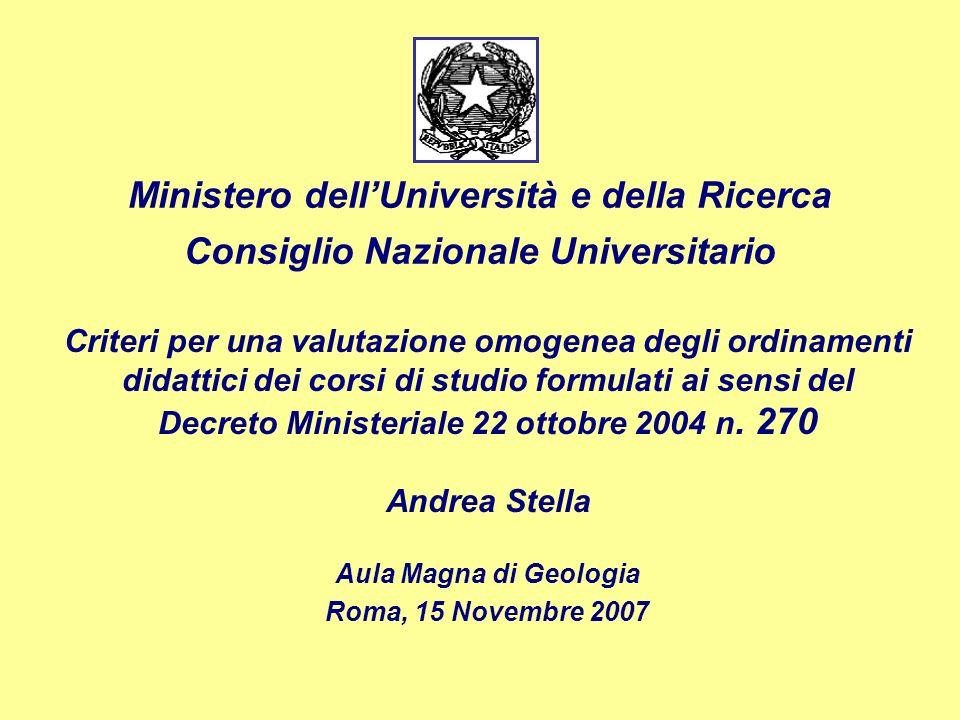 Aula Magna di Geologia Roma, 15 Novembre 2007