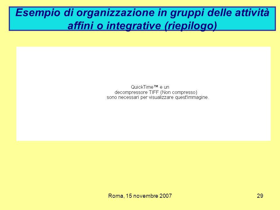 Esempio di organizzazione in gruppi delle attività affini o integrative (riepilogo)