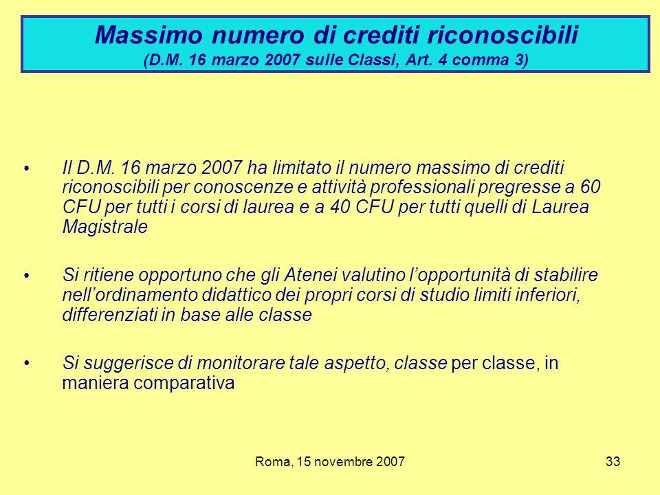 Massimo numero di crediti riconoscibili (D. M