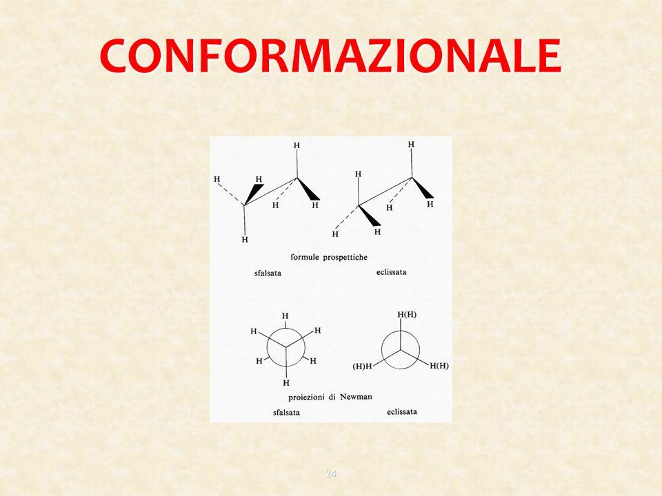 CONFORMAZIONALE ETANO: C2H6