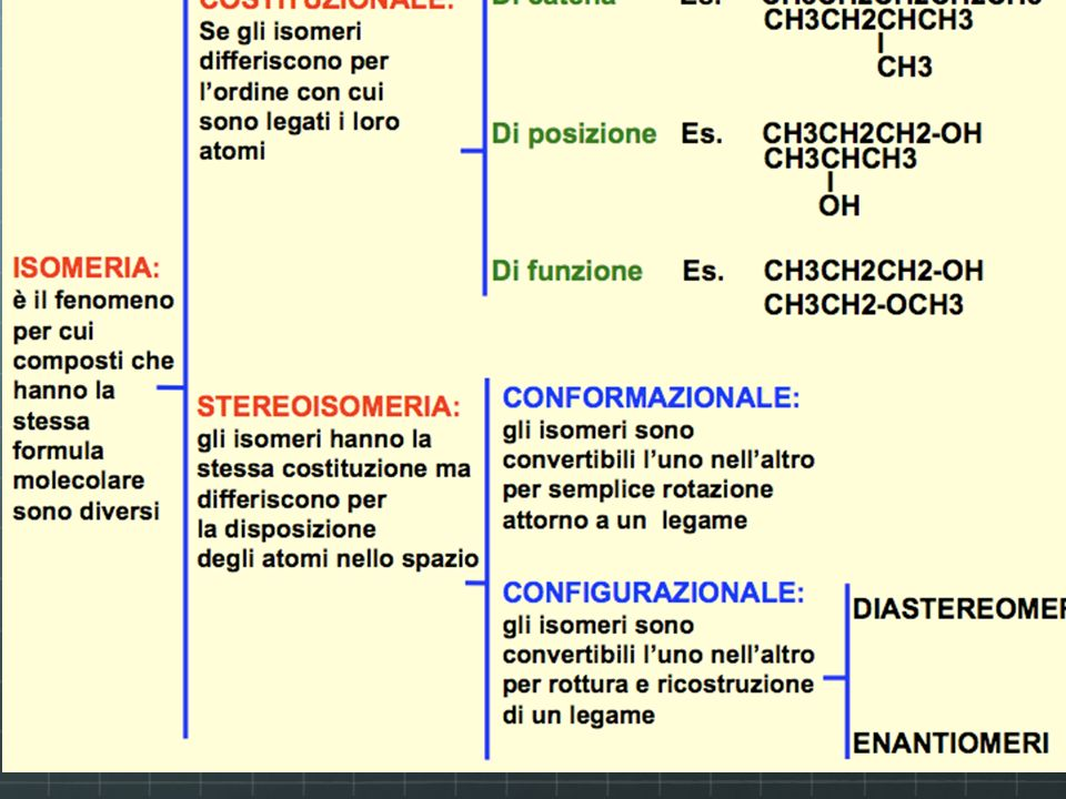 ISOMERIA: sono diversi nel senso che presentano diversa formula di struttura e diverse proprietà chimiche e/o fisiche