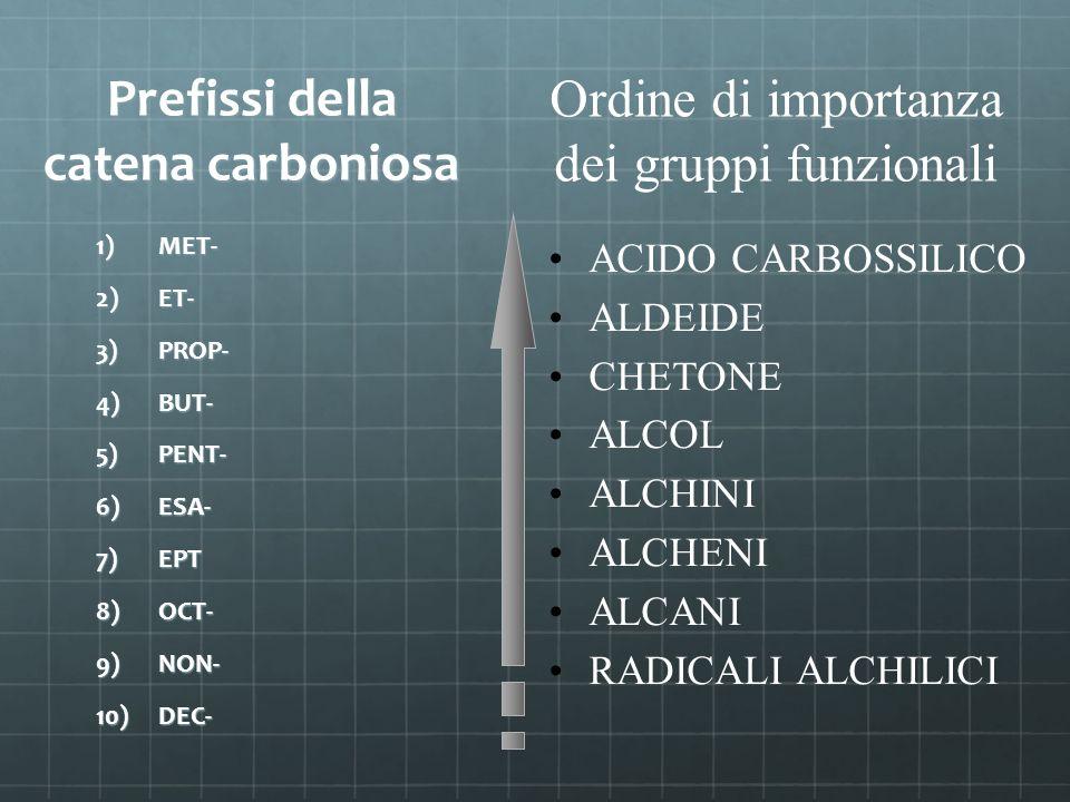 Prefissi della catena carboniosa