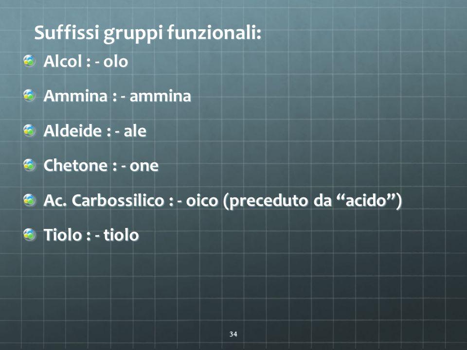 Suffissi gruppi funzionali: