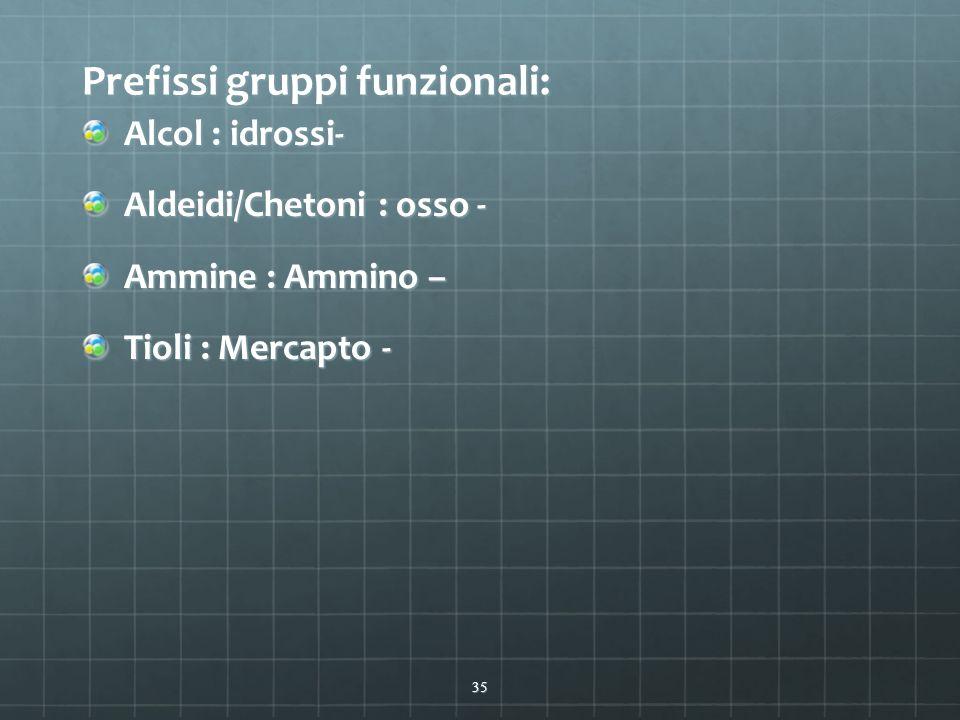 Prefissi gruppi funzionali: