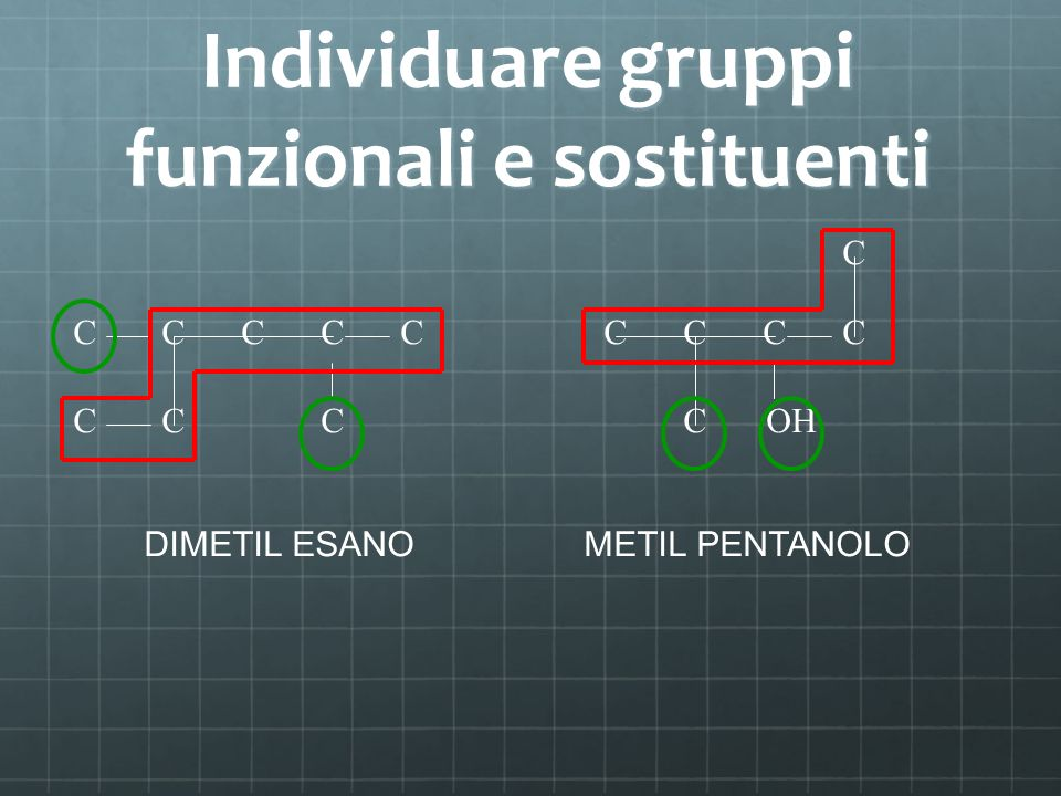 Individuare gruppi funzionali e sostituenti