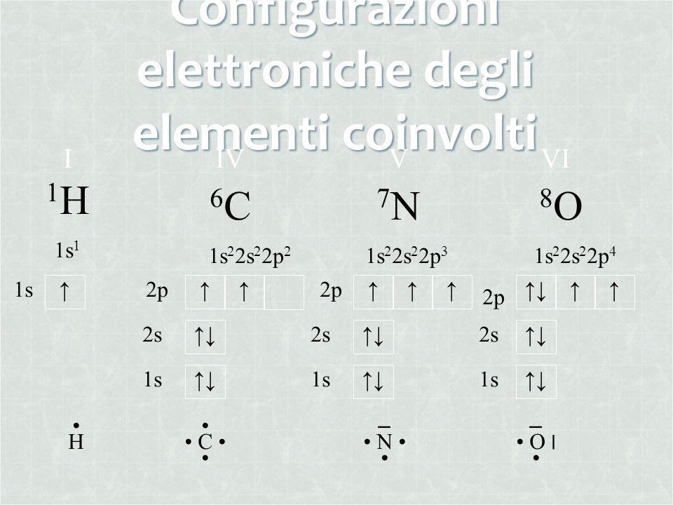Configurazioni elettroniche degli elementi coinvolti