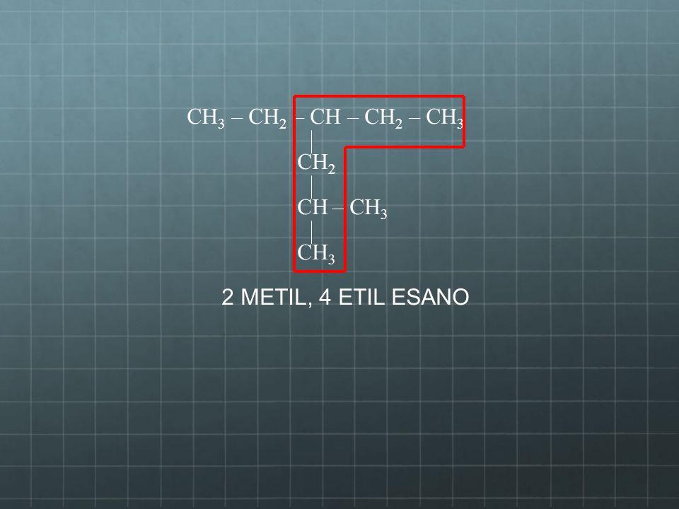 CH3 – CH2 – CH – CH2 – CH3 CH2 CH3 CH – CH3 2 METIL, 4 ETIL ESANO