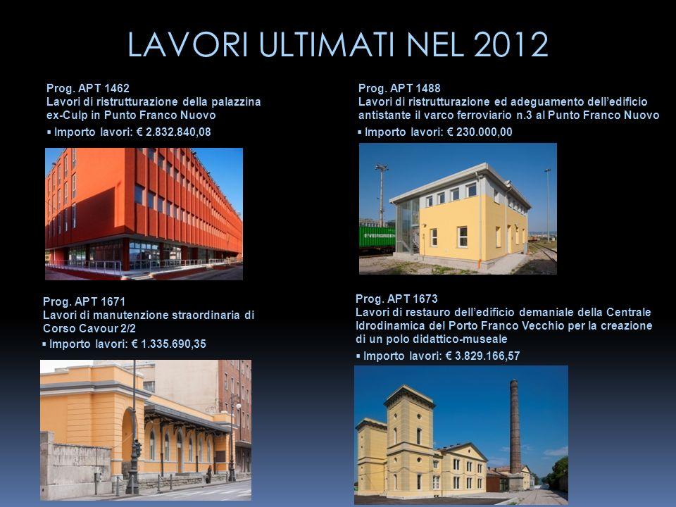 LAVORI ULTIMATI NEL 2012 Prog. APT 1462 Lavori di ristrutturazione della palazzina ex-Culp in Punto Franco Nuovo.
