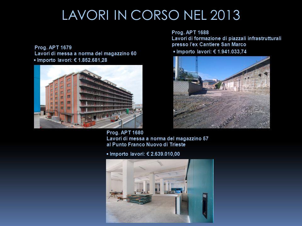 LAVORI IN CORSO NEL 2013 Prog. APT 1688 Lavori di formazione di piazzali infrastrutturali presso l'ex Cantiere San Marco.