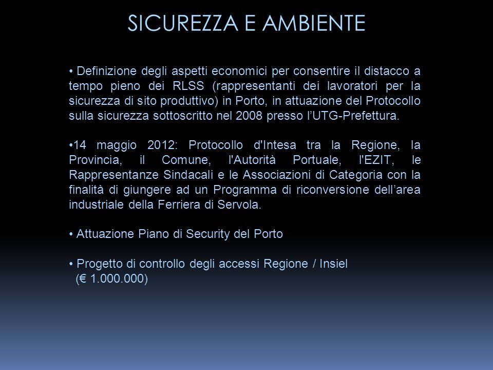 Definizione degli aspetti economici per consentire il distacco a tempo pieno dei RLSS (rappresentanti dei lavoratori per la sicurezza di sito produttivo) in Porto, in attuazione del Protocollo sulla sicurezza sottoscritto nel 2008 presso l'UTG-Prefettura.
