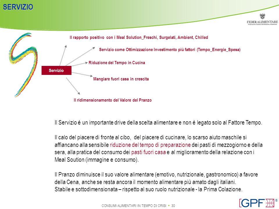 SERVIZIO Il rapporto positivo con i Meal Solution_Freschi, Surgelati, Ambient, Chilled.