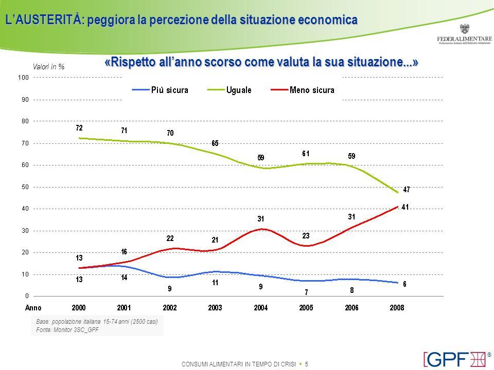 L'AUSTERITÀ: peggiora la percezione della situazione economica