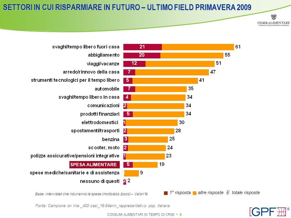 SETTORI IN CUI RISPARMIARE IN FUTURO – ULTIMO FIELD PRIMAVERA 2009