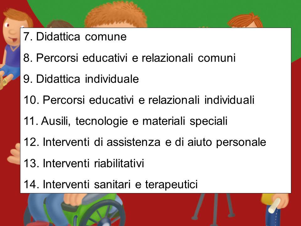 7. Didattica comune8. Percorsi educativi e relazionali comuni. 9. Didattica individuale. 10. Percorsi educativi e relazionali individuali.