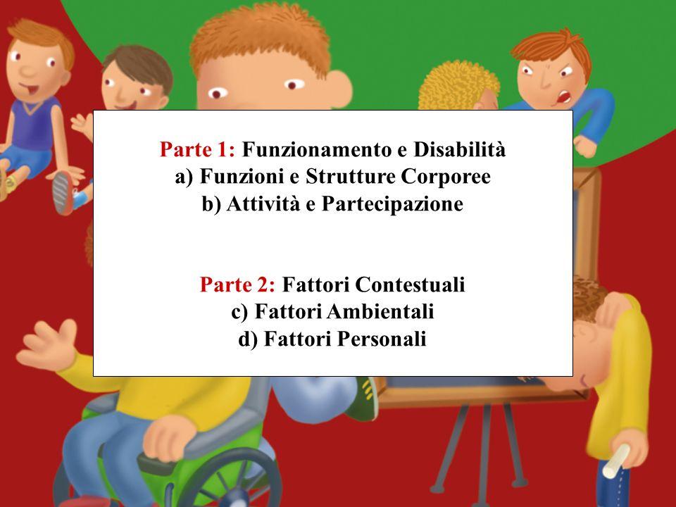 Parte 1: Funzionamento e Disabilità a) Funzioni e Strutture Corporee