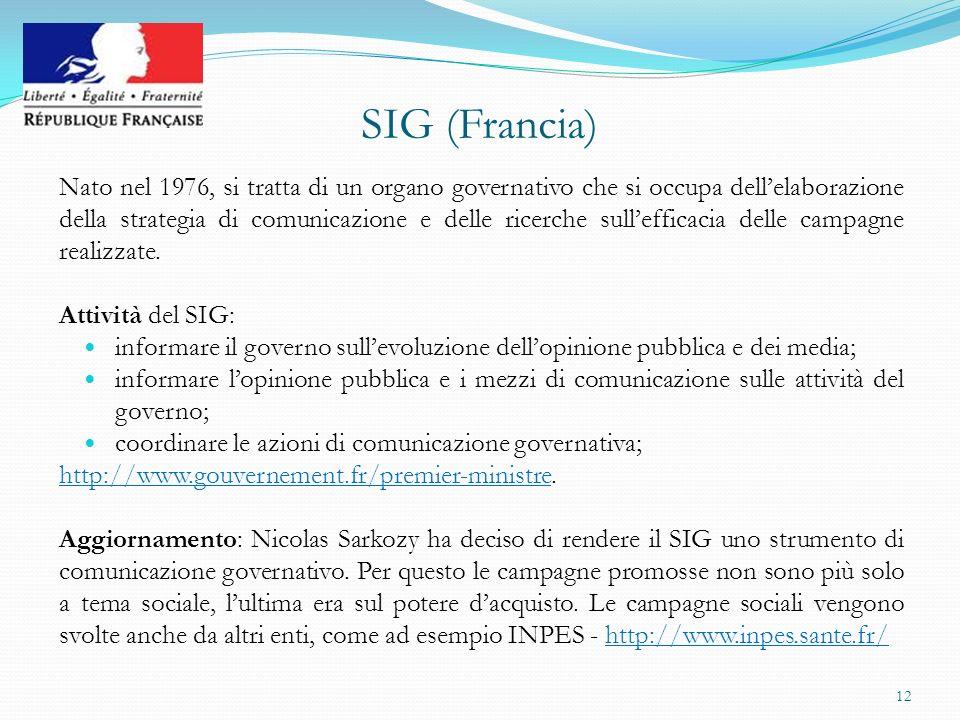 SIG (Francia)