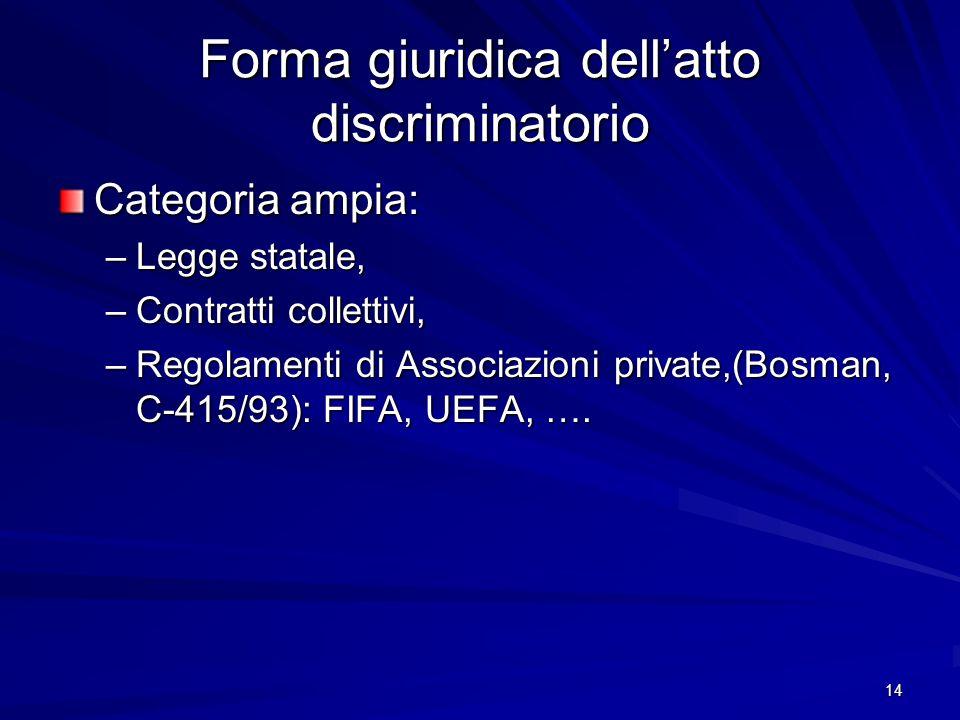 Forma giuridica dell'atto discriminatorio