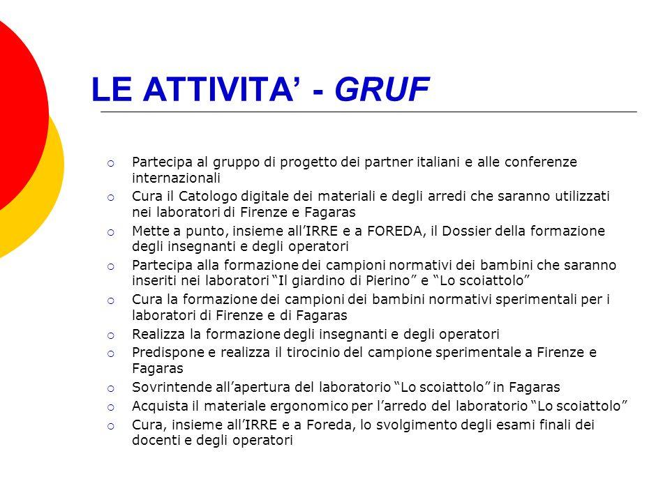 LE ATTIVITA' - GRUF Partecipa al gruppo di progetto dei partner italiani e alle conferenze internazionali.