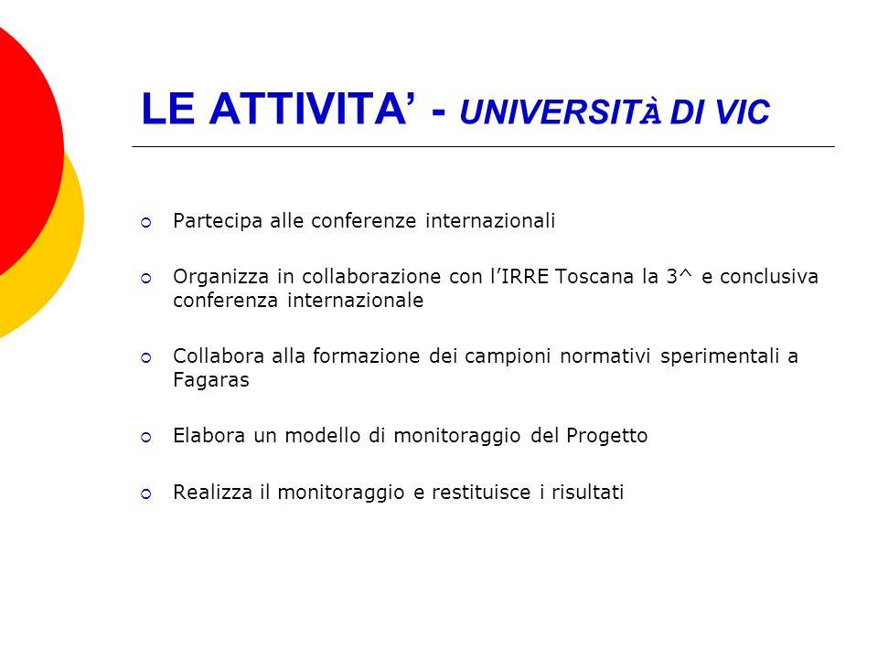 LE ATTIVITA' - UNIVERSITÀ DI VIC