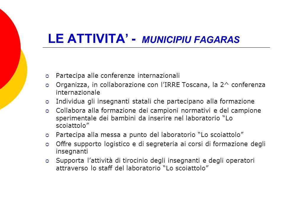 LE ATTIVITA' - MUNICIPIU FAGARAS