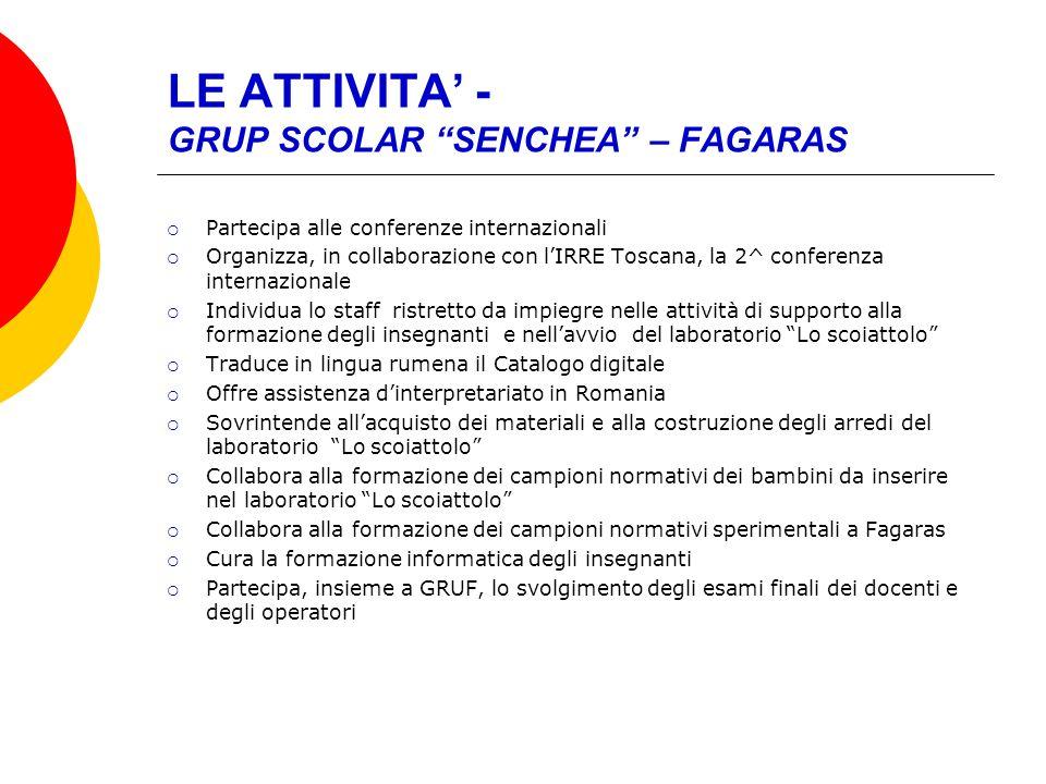 LE ATTIVITA' - GRUP SCOLAR SENCHEA – FAGARAS