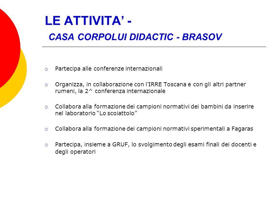 LE ATTIVITA' - CASA CORPOLUI DIDACTIC - BRASOV