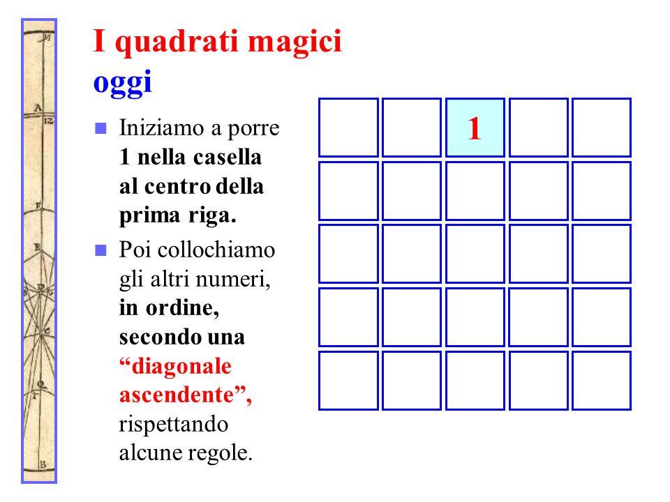 I quadrati magici oggi 1. Iniziamo a porre 1 nella casella al centro della prima riga.