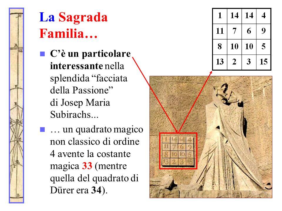 La Sagrada Familia…C'è un particolare interessante nella splendida facciata della Passione di Josep Maria Subirachs...