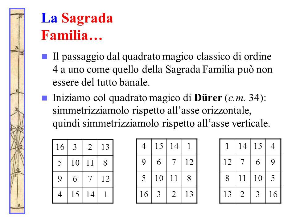 La Sagrada Familia… Il passaggio dal quadrato magico classico di ordine 4 a uno come quello della Sagrada Familia può non essere del tutto banale.