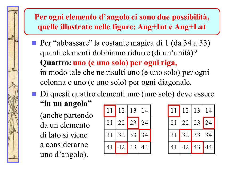 La Sagrada Familia… Per ogni elemento d'angolo ci sono due possibilità, quelle illustrate nelle figure: Ang+Int e Ang+Lat.