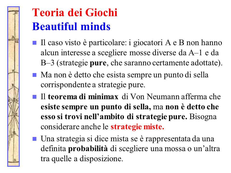 Teoria dei Giochi Beautiful minds