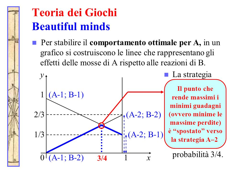 Teoria dei Giochi Beautiful minds