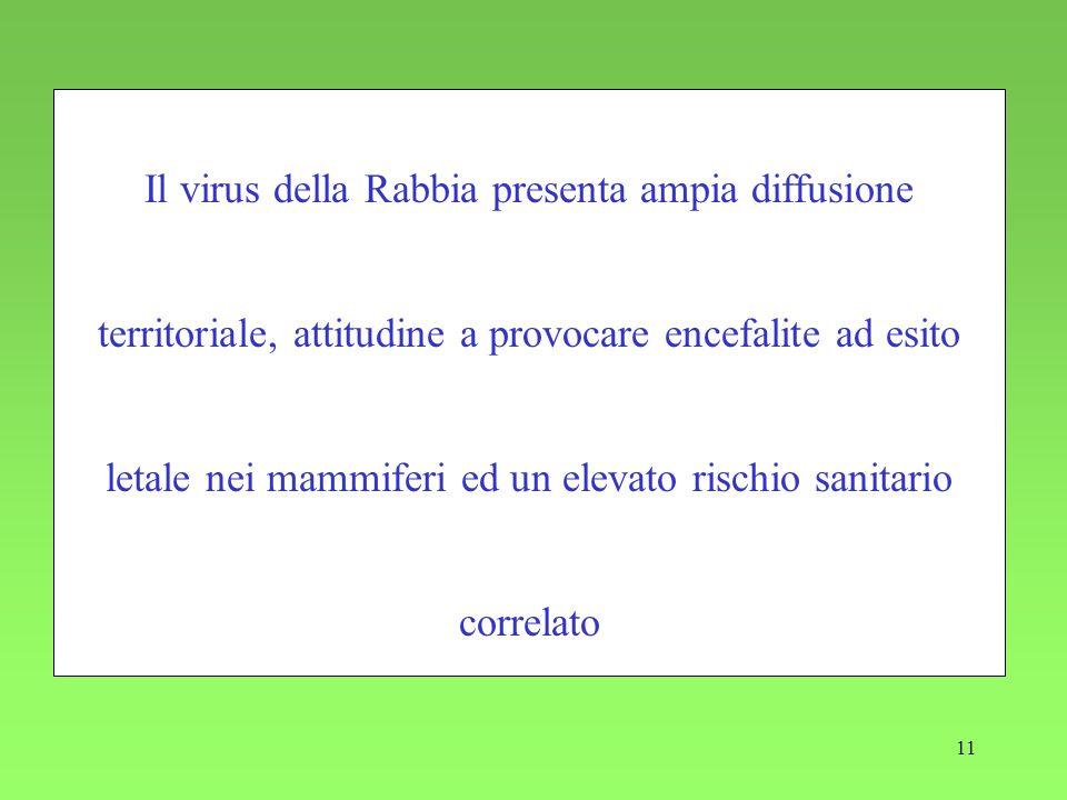 Il virus della Rabbia presenta ampia diffusione territoriale, attitudine a provocare encefalite ad esito letale nei mammiferi ed un elevato rischio sanitario correlato