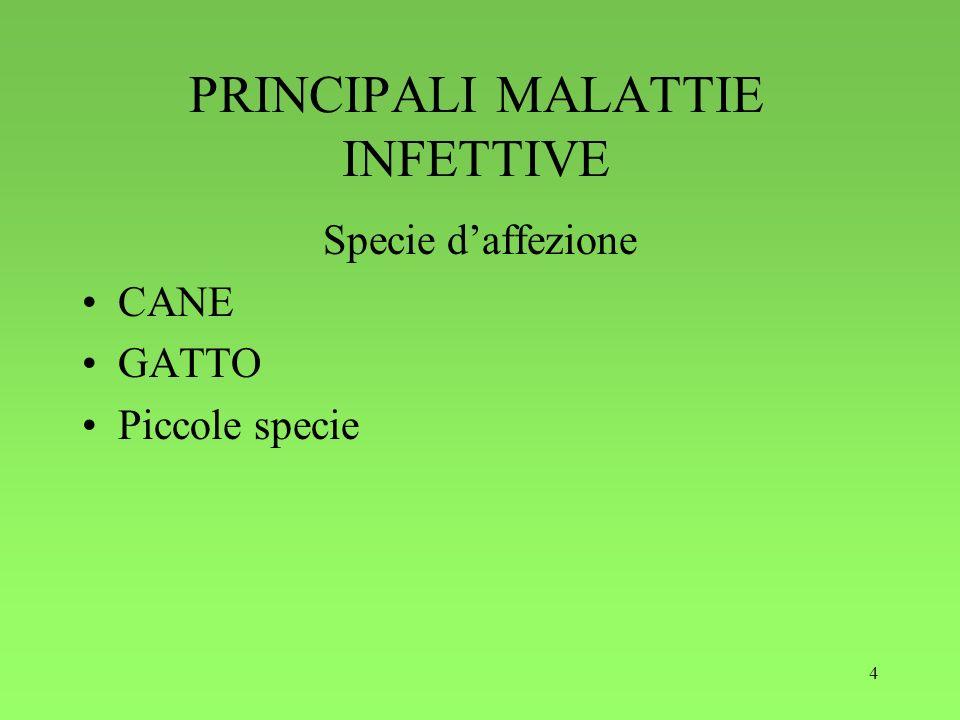 PRINCIPALI MALATTIE INFETTIVE