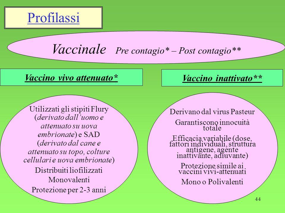 Vaccino vivo attenuato*