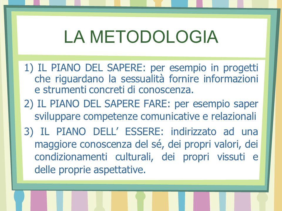 LA METODOLOGIA 1) IL PIANO DEL SAPERE: per esempio in progetti che riguardano la sessualità fornire informazioni e strumenti concreti di conoscenza.